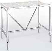 Per Top Clean Tables
